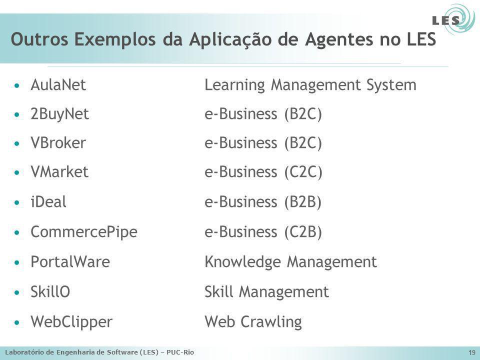 Laboratório de Engenharia de Software (LES) – PUC-Rio 19 Outros Exemplos da Aplicação de Agentes no LES AulaNetLearning Management System 2BuyNete-Bus