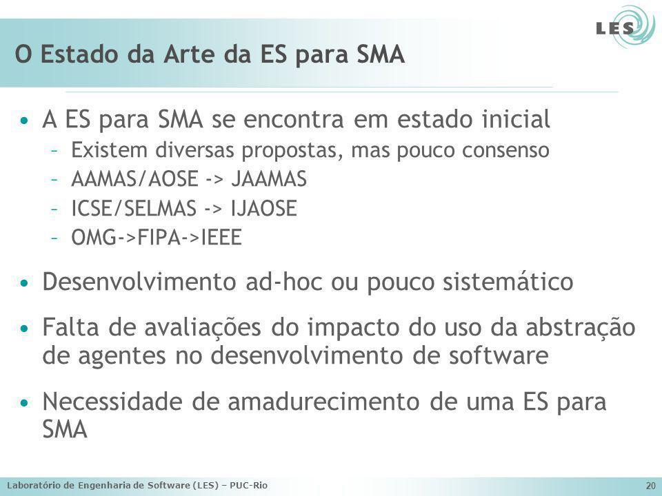 Laboratório de Engenharia de Software (LES) – PUC-Rio 20 O Estado da Arte da ES para SMA A ES para SMA se encontra em estado inicial –Existem diversas