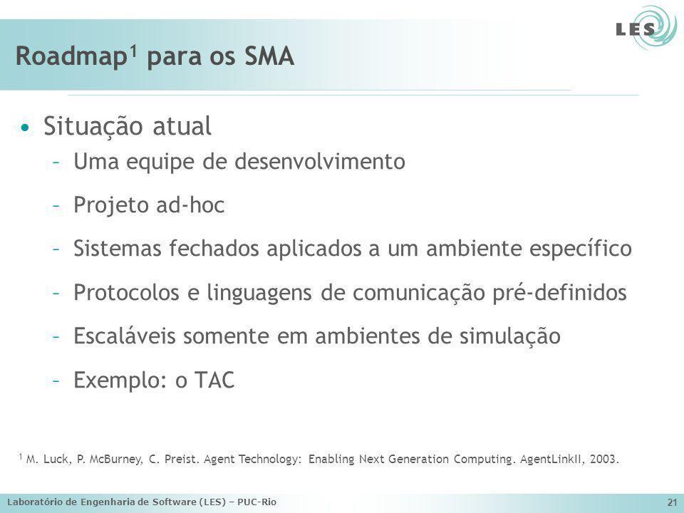 Laboratório de Engenharia de Software (LES) – PUC-Rio 21 Roadmap 1 para os SMA Situação atual –Uma equipe de desenvolvimento –Projeto ad-hoc –Sistemas