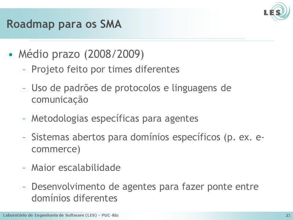 Laboratório de Engenharia de Software (LES) – PUC-Rio 23 Roadmap para os SMA Médio prazo (2008/2009) –Projeto feito por times diferentes –Uso de padrõ