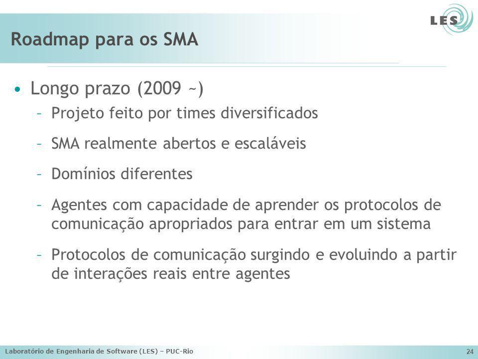 Laboratório de Engenharia de Software (LES) – PUC-Rio 24 Roadmap para os SMA Longo prazo (2009 ~) –Projeto feito por times diversificados –SMA realmen