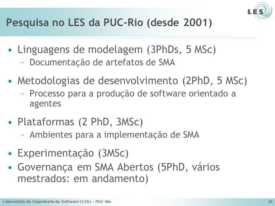 Laboratório de Engenharia de Software (LES) – PUC-Rio 28 Pesquisa no LES da PUC-Rio (desde 2001) Linguagens de modelagem (3PhDs, 5 MSc) –Documentação