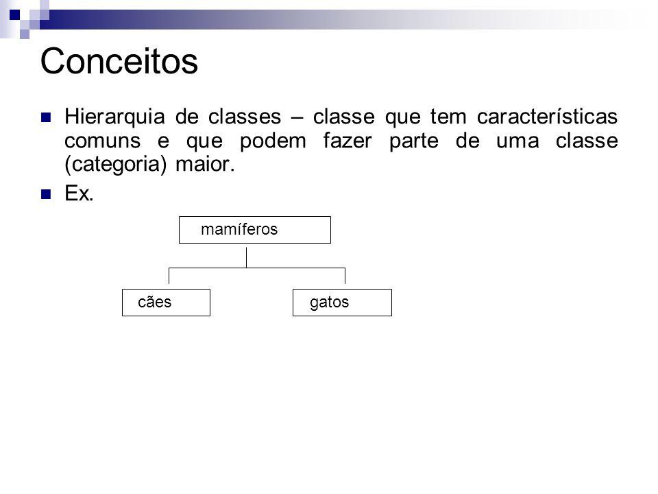 Conceitos Hierarquia de classes – classe que tem características comuns e que podem fazer parte de uma classe (categoria) maior. Ex. mamíferos cãesgat