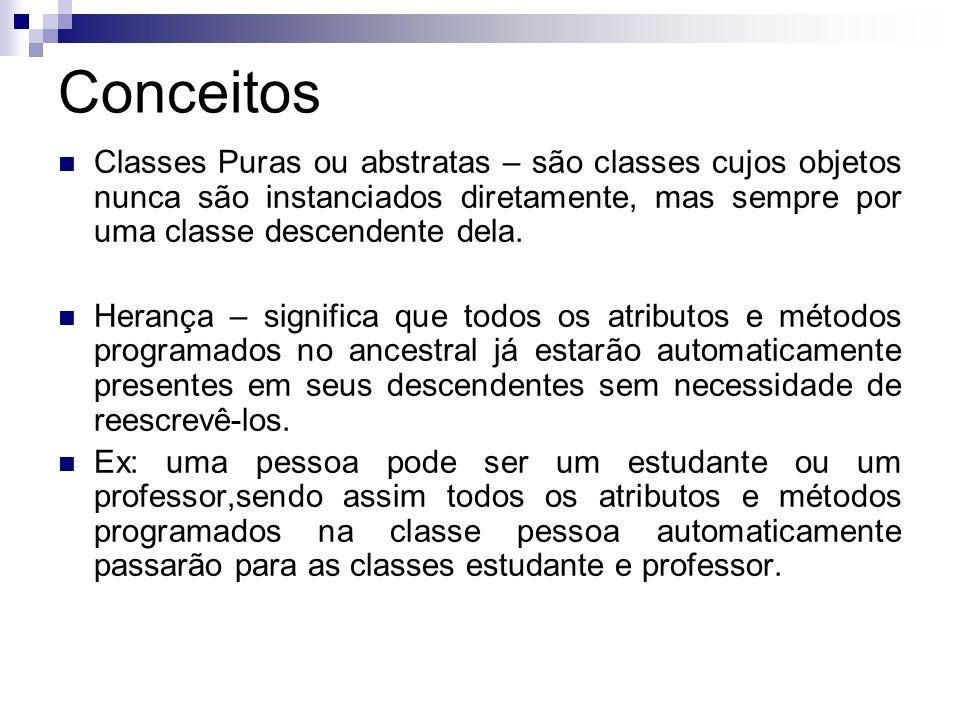 Conceitos Classes Puras ou abstratas – são classes cujos objetos nunca são instanciados diretamente, mas sempre por uma classe descendente dela. Heran
