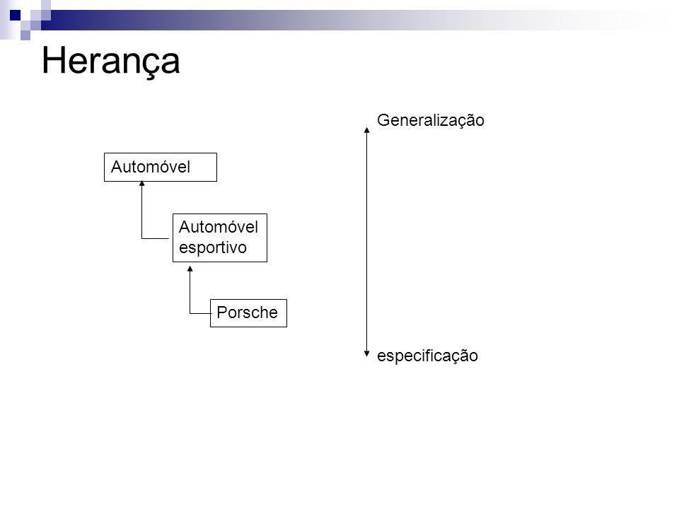 Herança Automóvel esportivo Porsche Generalização especificação