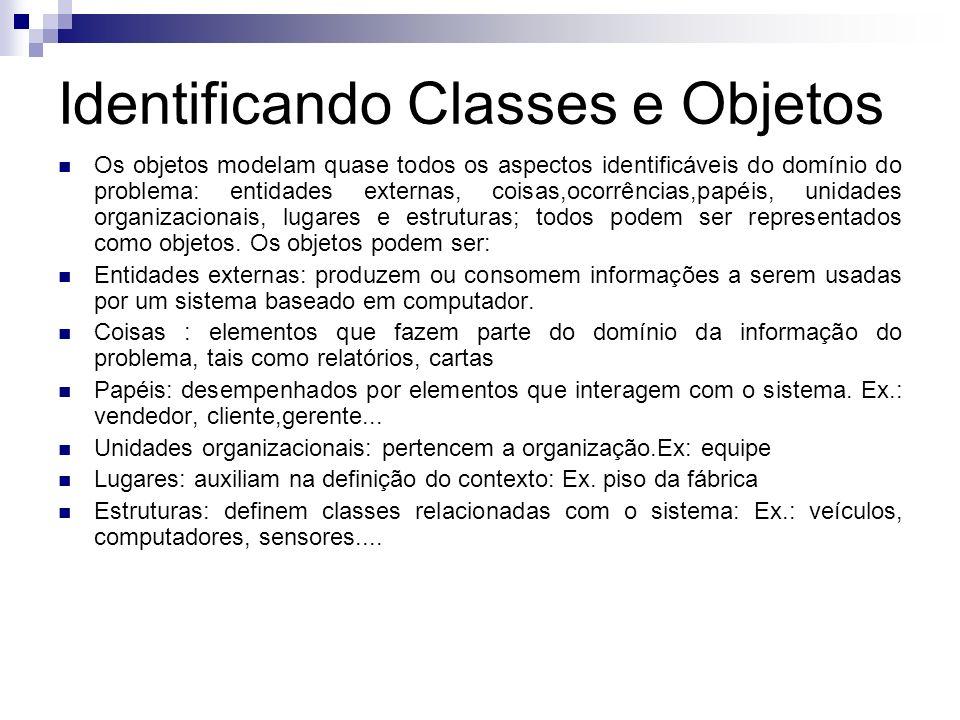 Identificando Classes e Objetos Os objetos modelam quase todos os aspectos identificáveis do domínio do problema: entidades externas, coisas,ocorrênci