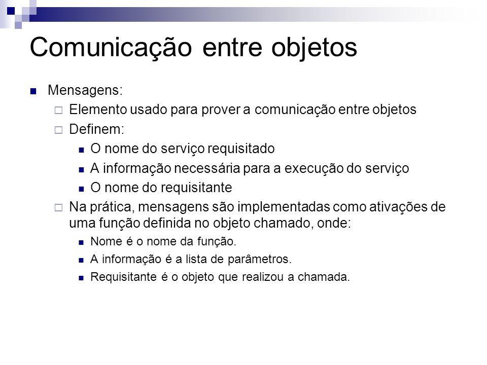 Comunicação entre objetos Mensagens: Elemento usado para prover a comunicação entre objetos Definem: O nome do serviço requisitado A informação necess