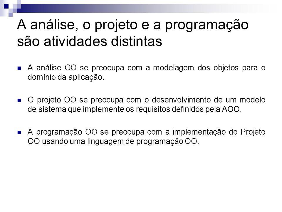 A análise, o projeto e a programação são atividades distintas A análise OO se preocupa com a modelagem dos objetos para o domínio da aplicação. O proj