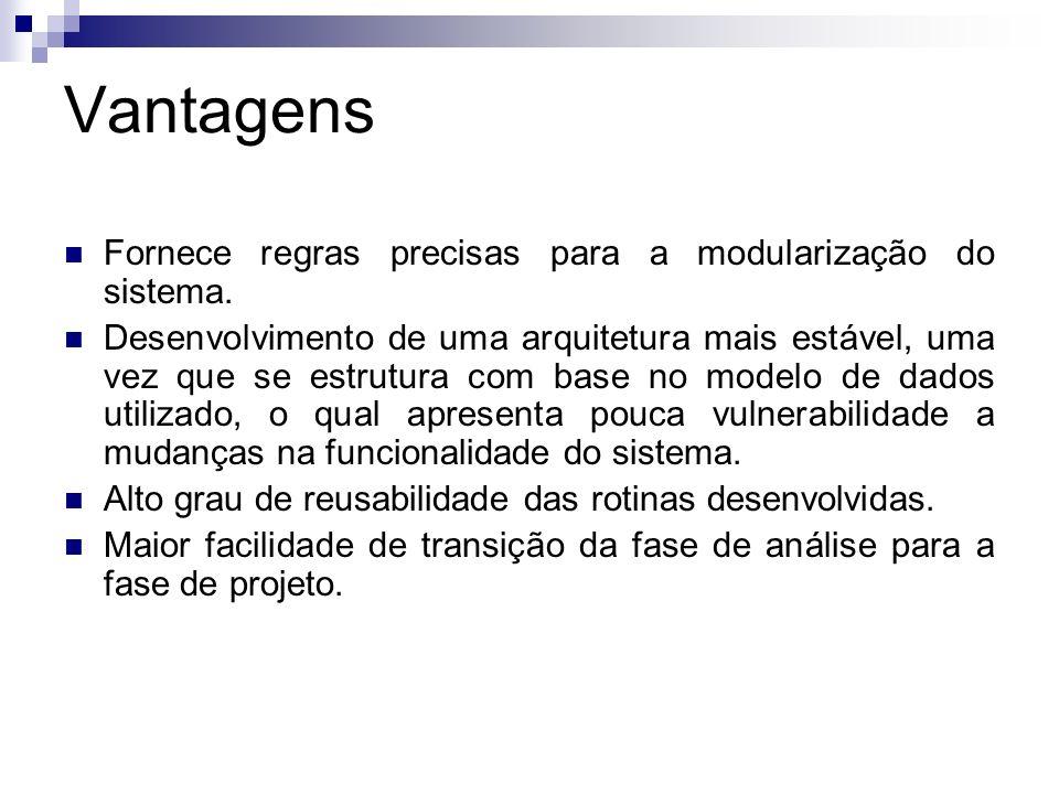 Vantagens Fornece regras precisas para a modularização do sistema. Desenvolvimento de uma arquitetura mais estável, uma vez que se estrutura com base