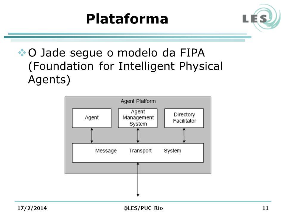 Plataforma O Jade segue o modelo da FIPA (Foundation for Intelligent Physical Agents) 17/2/2014@LES/PUC-Rio11
