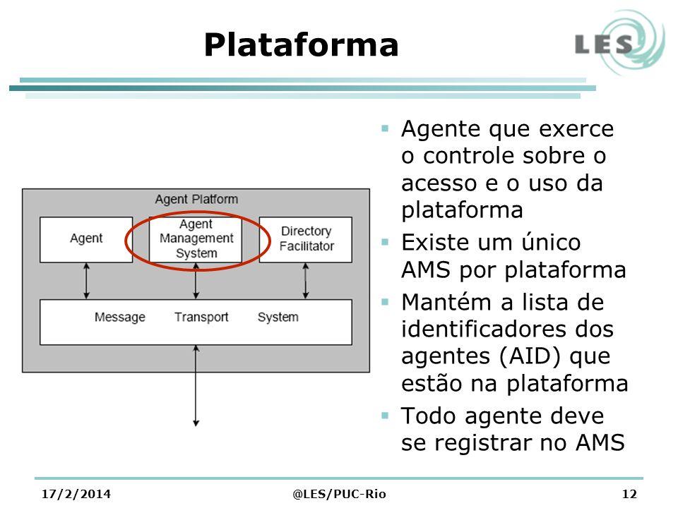 Plataforma Agente que exerce o controle sobre o acesso e o uso da plataforma Existe um único AMS por plataforma Mantém a lista de identificadores dos agentes (AID) que estão na plataforma Todo agente deve se registrar no AMS 17/2/2014@LES/PUC-Rio12
