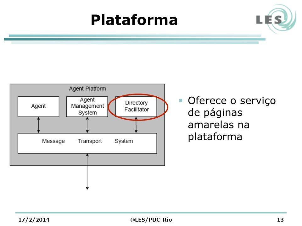 Plataforma Oferece o serviço de páginas amarelas na plataforma 17/2/2014@LES/PUC-Rio13
