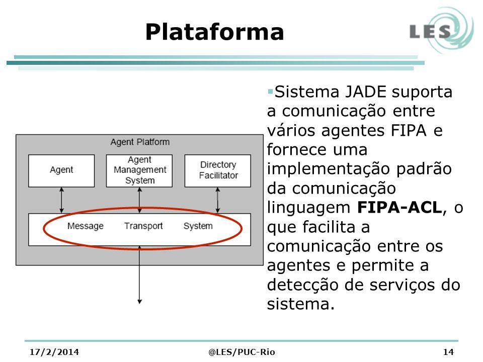 Plataforma Sistema JADE suporta a comunicação entre vários agentes FIPA e fornece uma implementação padrão da comunicação linguagem FIPA-ACL, o que facilita a comunicação entre os agentes e permite a detecção de serviços do sistema.