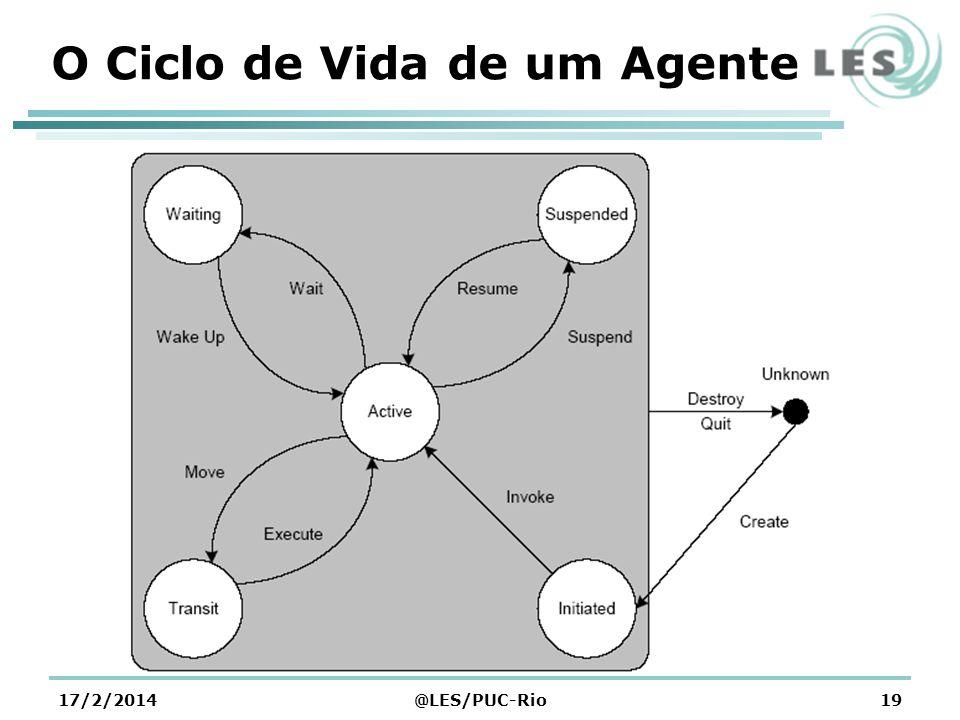 O Ciclo de Vida de um Agente 17/2/2014@LES/PUC-Rio19