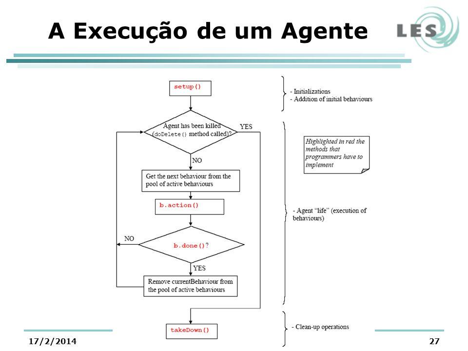 A Execução de um Agente 17/2/2014@LES/PUC-Rio27