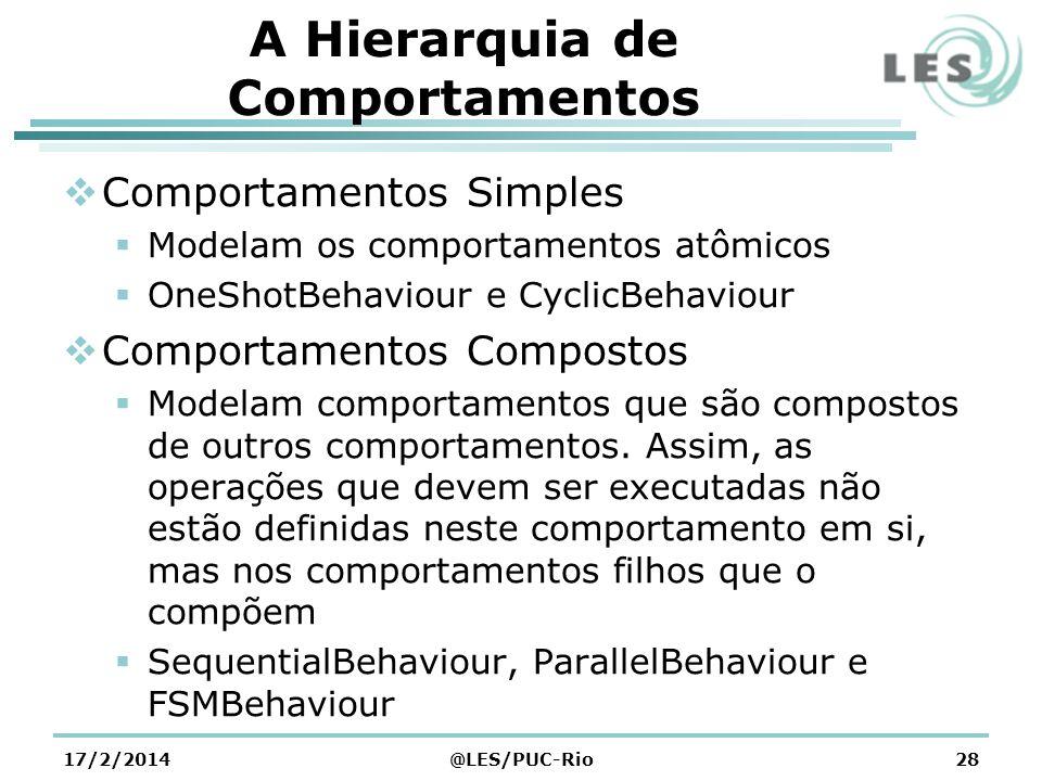 A Hierarquia de Comportamentos Comportamentos Simples Modelam os comportamentos atômicos OneShotBehaviour e CyclicBehaviour Comportamentos Compostos Modelam comportamentos que são compostos de outros comportamentos.