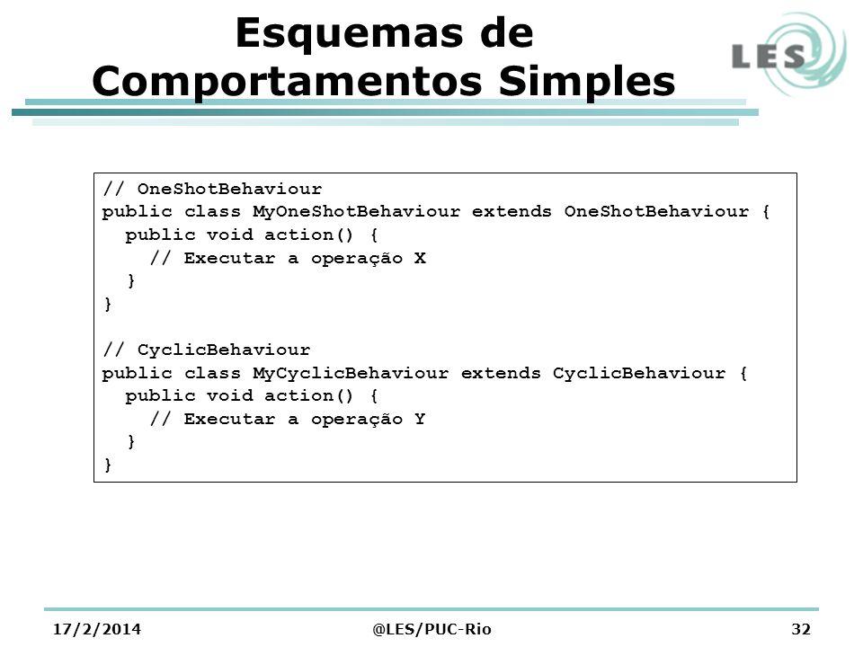 Esquemas de Comportamentos Simples 17/2/2014@LES/PUC-Rio32 // OneShotBehaviour public class MyOneShotBehaviour extends OneShotBehaviour { public void action() { // Executar a operação X } // CyclicBehaviour public class MyCyclicBehaviour extends CyclicBehaviour { public void action() { // Executar a operação Y }