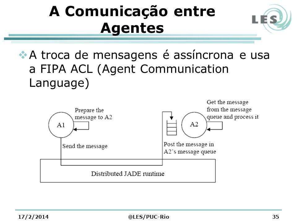 A Comunicação entre Agentes A troca de mensagens é assíncrona e usa a FIPA ACL (Agent Communication Language) 17/2/2014@LES/PUC-Rio35