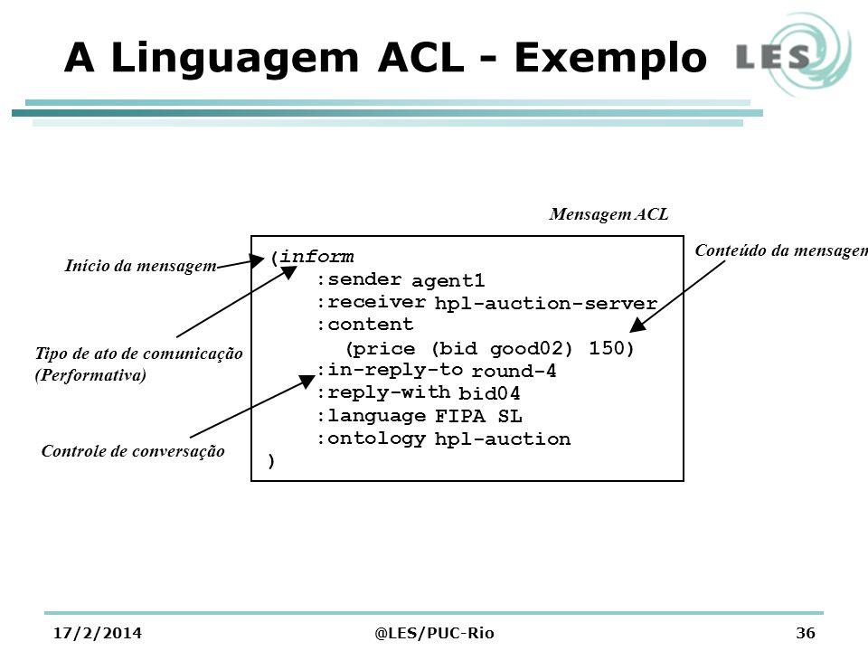 A Linguagem ACL - Exemplo 17/2/2014@LES/PUC-Rio36 Início da mensagem Tipo de ato de comunicação (Performativa) Controle de conversação ( inform :sender agent1 :receiver hpl-auction-server :content (price (bid good02) 150) :in-reply-to round-4 :reply-with bid04 :language FIPA SL :ontology hpl-auction ) Mensagem ACL Conteúdo da mensagem