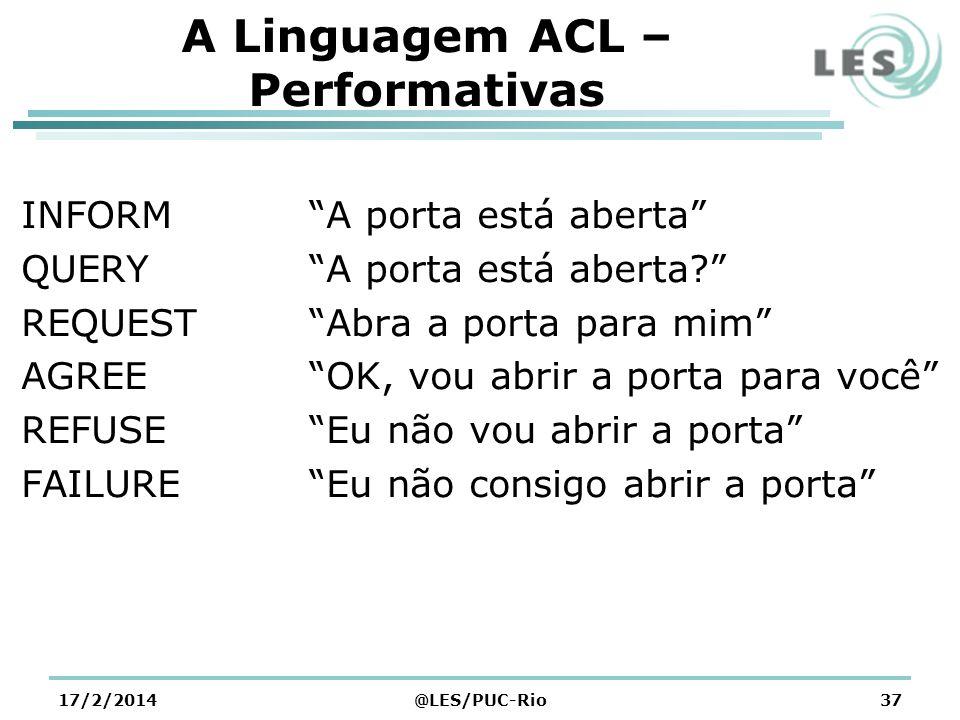 A Linguagem ACL – Performativas INFORMA porta está aberta QUERYA porta está aberta.