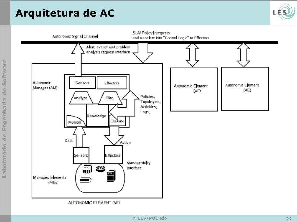 22 © LES/PUC-Rio Arquitetura de AC