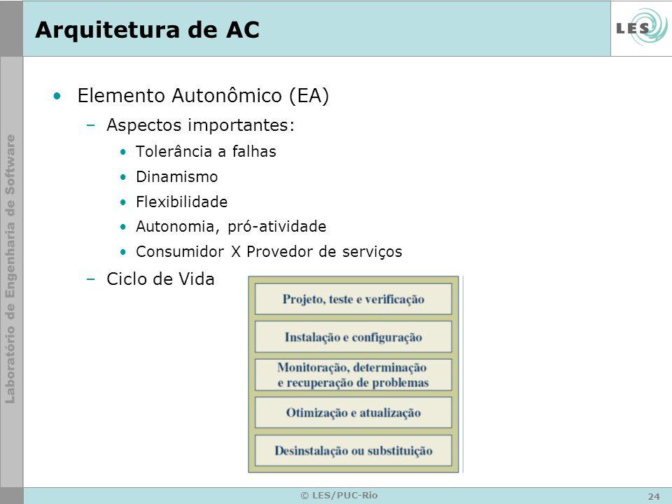 24 © LES/PUC-Rio Arquitetura de AC Elemento Autonômico (EA) –Aspectos importantes: Tolerância a falhas Dinamismo Flexibilidade Autonomia, pró-atividade Consumidor X Provedor de serviços –Ciclo de Vida