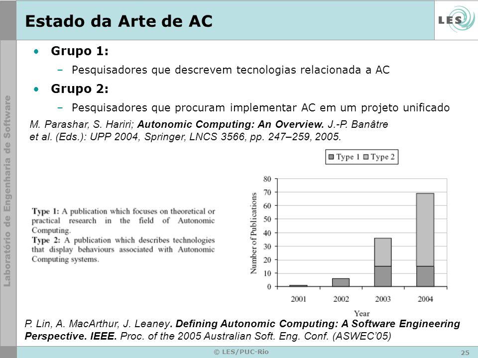 25 © LES/PUC-Rio Estado da Arte de AC Grupo 1: –Pesquisadores que descrevem tecnologias relacionada a AC Grupo 2: –Pesquisadores que procuram implementar AC em um projeto unificado P.
