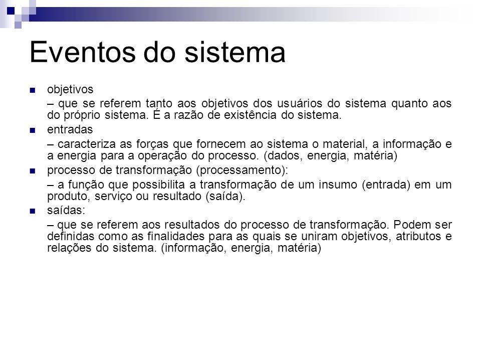 objetivos – que se referem tanto aos objetivos dos usuários do sistema quanto aos do próprio sistema. É a razão de existência do sistema. entradas – c