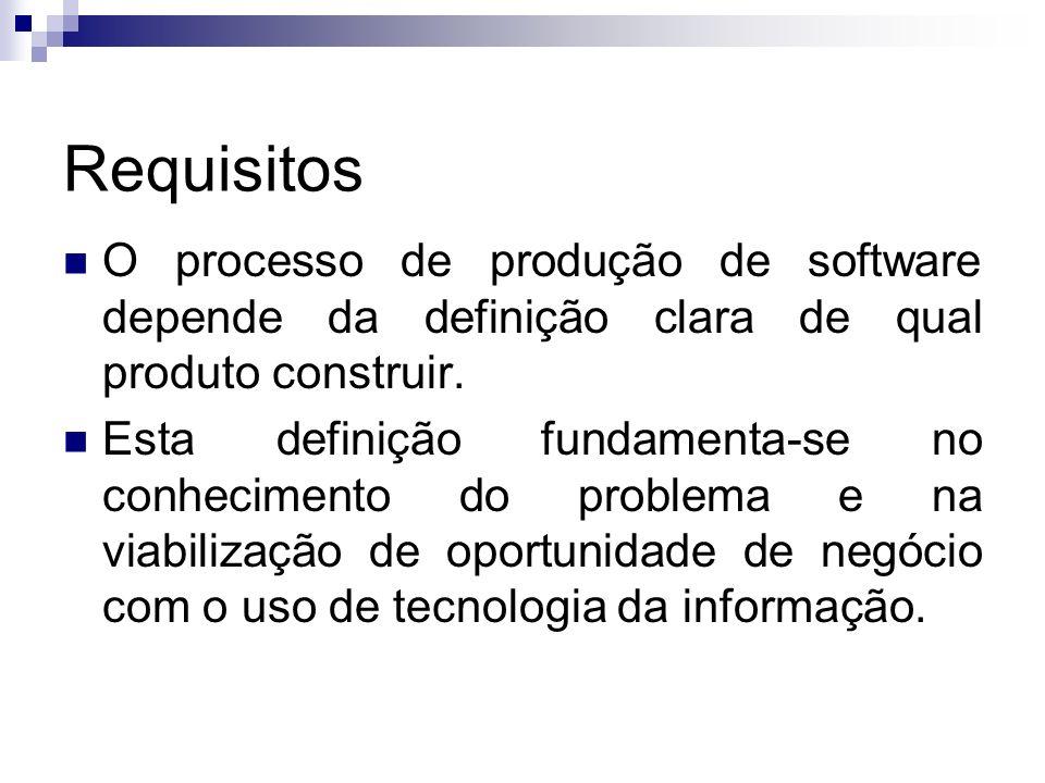 Requisitos O processo de produção de software depende da definição clara de qual produto construir. Esta definição fundamenta-se no conhecimento do pr