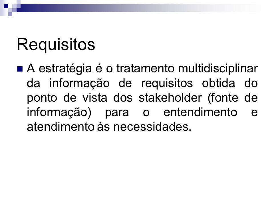 Requisitos A estratégia é o tratamento multidisciplinar da informação de requisitos obtida do ponto de vista dos stakeholder (fonte de informação) par