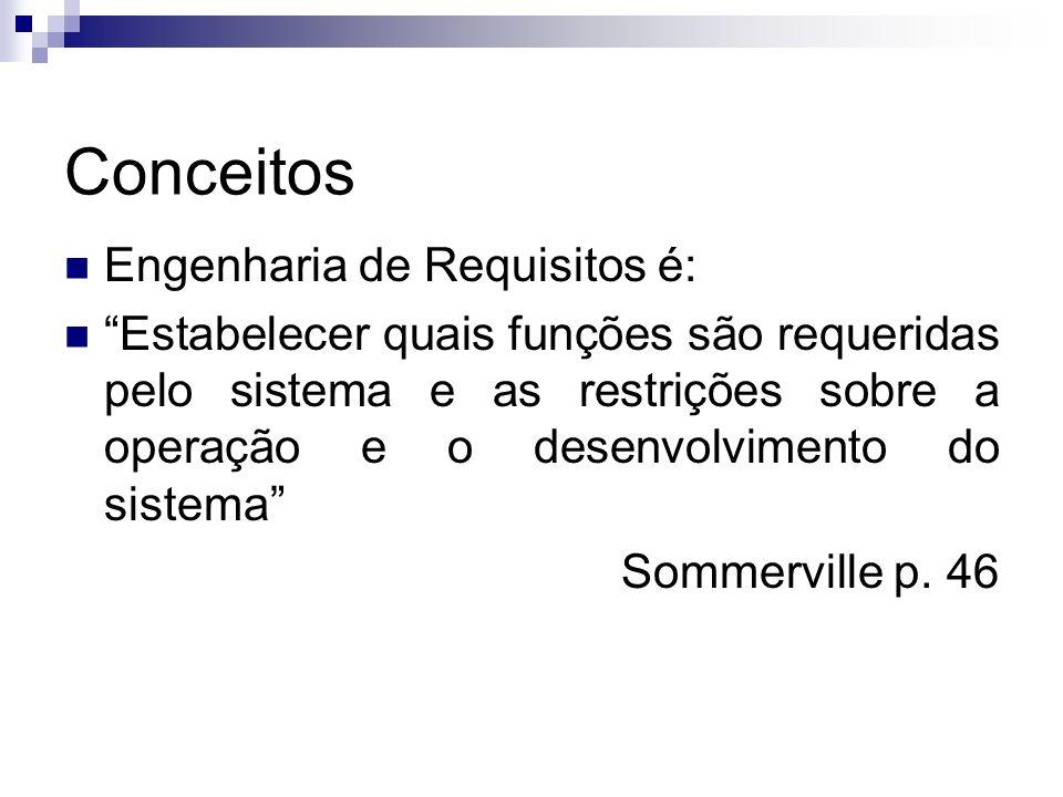 Conceitos Engenharia de Requisitos é: Um processo que envolve todas as atividades exigidas para criar e manter o documento de requisitos de sistema Sommerville p.
