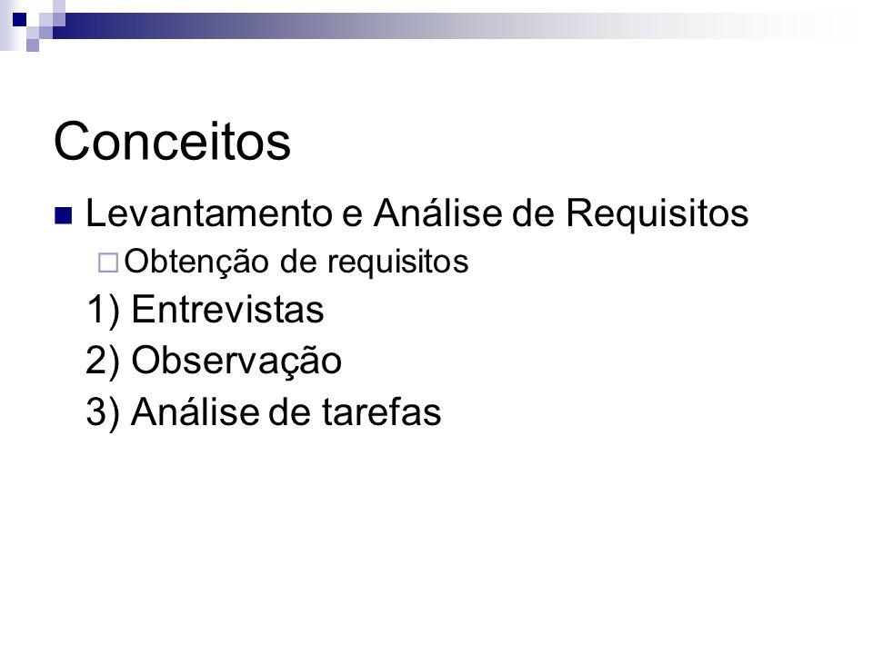 Conceitos Levantamento e Análise de Requisitos Obtenção de requisitos 1) Entrevistas 2) Observação 3) Análise de tarefas