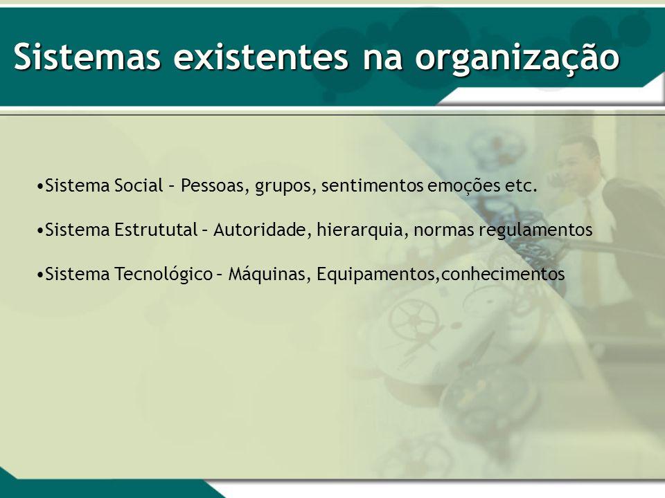 Sistemas existentes na organização Sistema Social – Pessoas, grupos, sentimentos emoções etc. Sistema Estrututal – Autoridade, hierarquia, normas regu