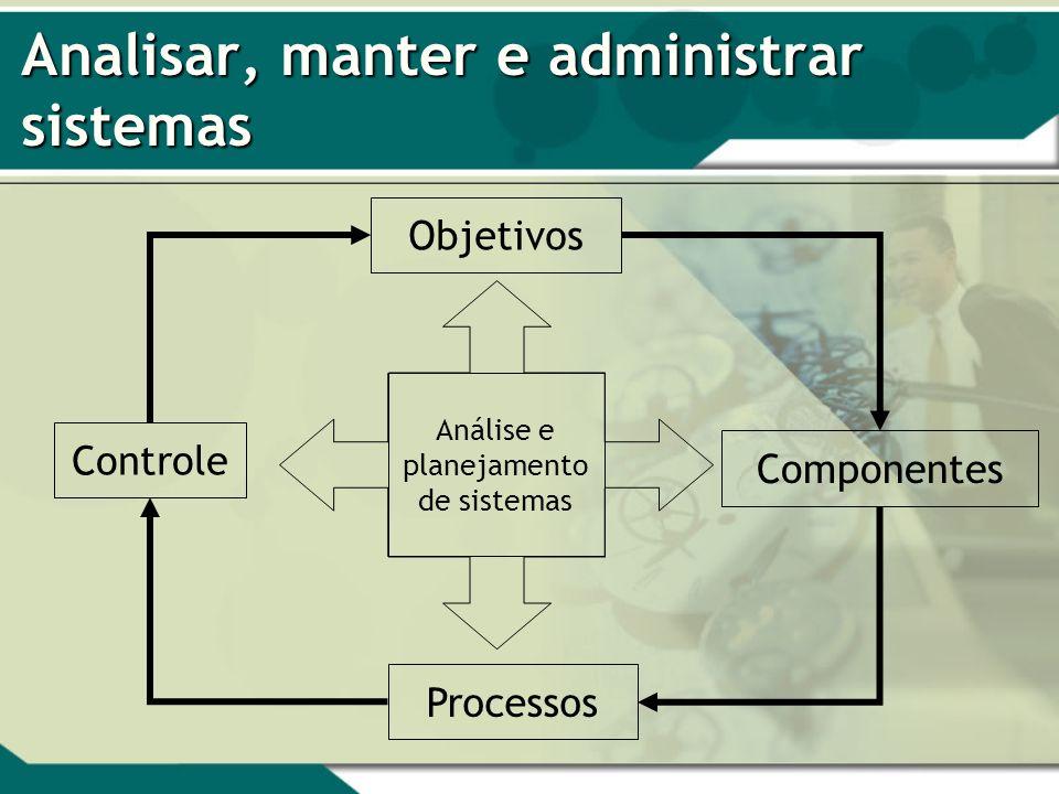 Analisar, manter e administrar sistemas Objetivos Controle Processos Componentes Análise e planejamento de sistemas