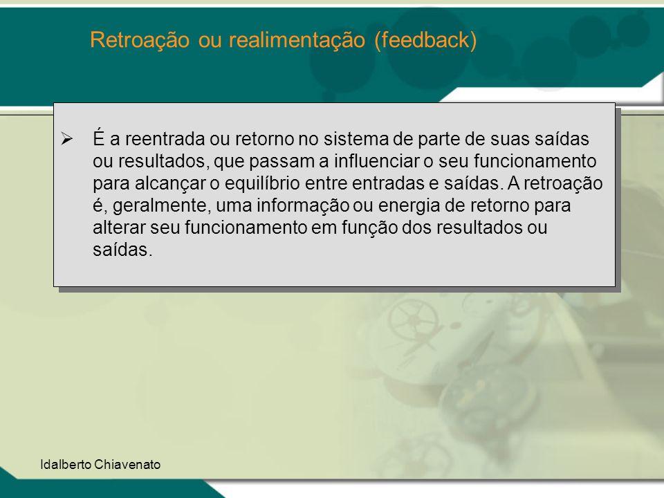 Idalberto Chiavenato Retroação ou realimentação (feedback) É a reentrada ou retorno no sistema de parte de suas saídas ou resultados, que passam a inf