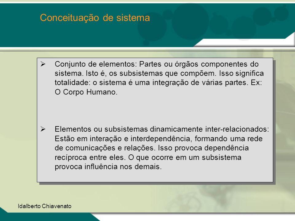 Idalberto Chiavenato Conceituação de sistema Conjunto de elementos: Partes ou órgãos componentes do sistema. Isto é, os subsistemas que compõem. Isso