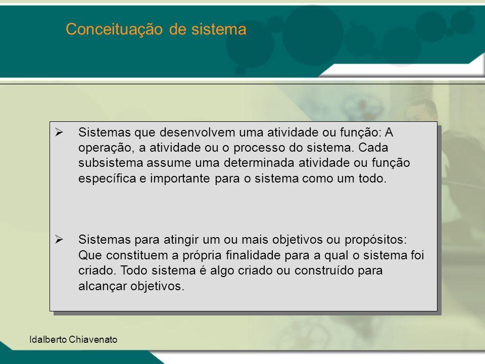 Idalberto Chiavenato Conceituação de sistema Sistemas que desenvolvem uma atividade ou função: A operação, a atividade ou o processo do sistema. Cada
