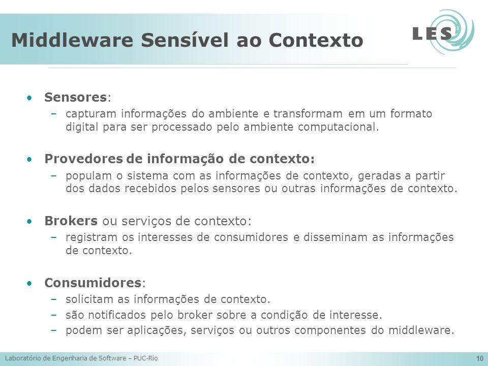 Laboratório de Engenharia de Software – PUC-Rio 10 Middleware Sensível ao Contexto Sensores: –capturam informações do ambiente e transformam em um for