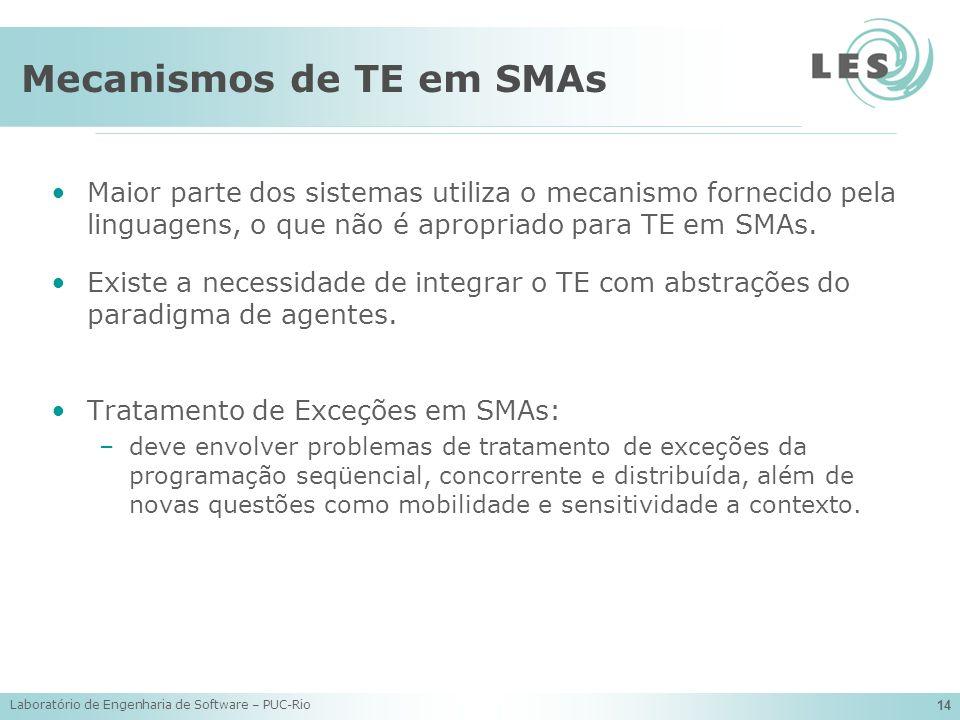 Laboratório de Engenharia de Software – PUC-Rio 14 Mecanismos de TE em SMAs Maior parte dos sistemas utiliza o mecanismo fornecido pela linguagens, o