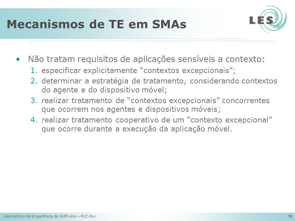 Laboratório de Engenharia de Software – PUC-Rio 18 Mecanismos de TE em SMAs Não tratam requisitos de aplicações sensíveis a contexto: 1.especificar ex