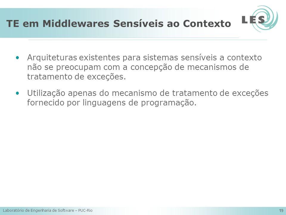 Laboratório de Engenharia de Software – PUC-Rio 19 TE em Middlewares Sensíveis ao Contexto Arquiteturas existentes para sistemas sensíveis a contexto