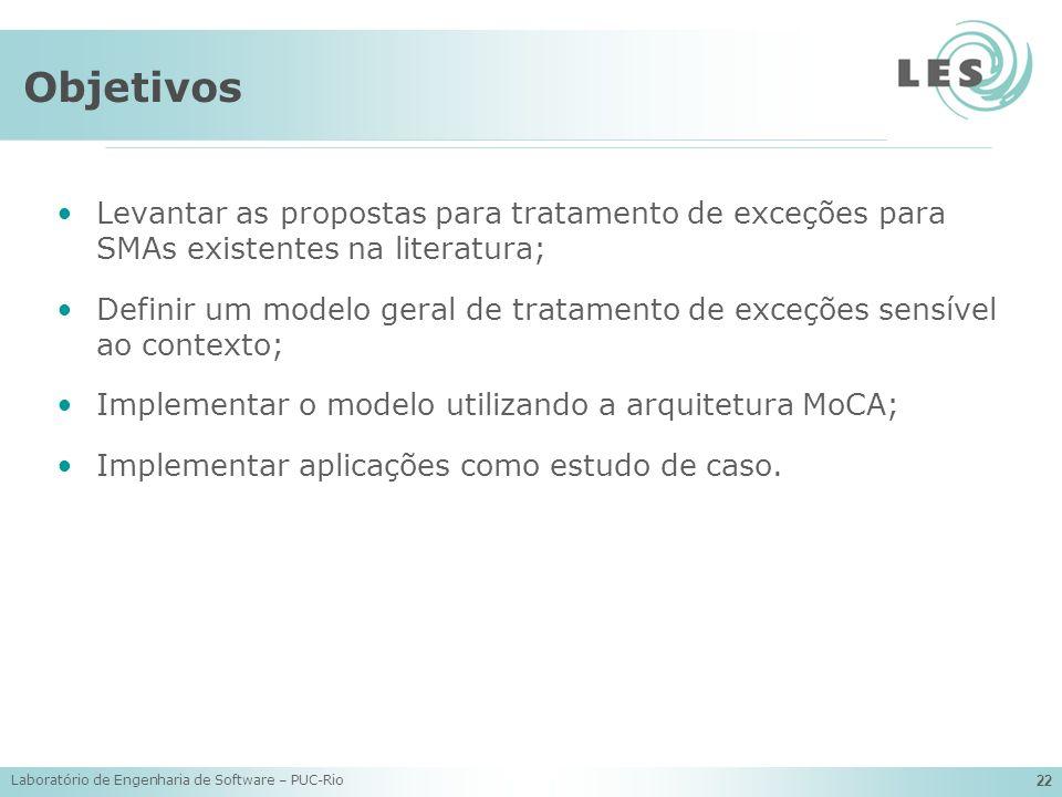Laboratório de Engenharia de Software – PUC-Rio 22 Objetivos Levantar as propostas para tratamento de exceções para SMAs existentes na literatura; Def