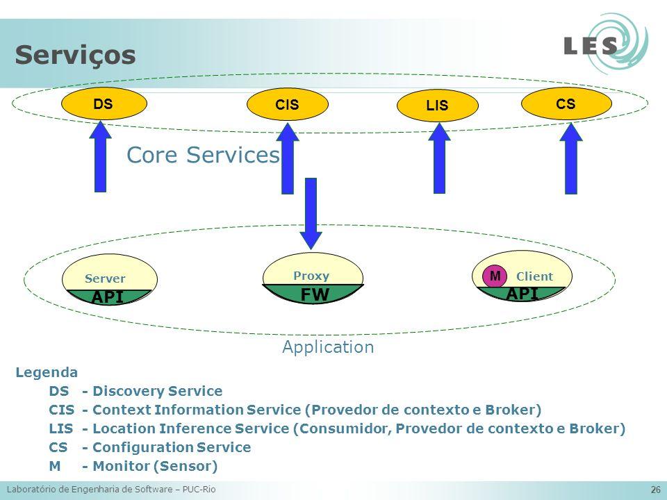 Laboratório de Engenharia de Software – PUC-Rio 26 Serviços DS CIS CS M LIS Server FW Proxy Legenda DS- Discovery Service CIS- Context Information Ser