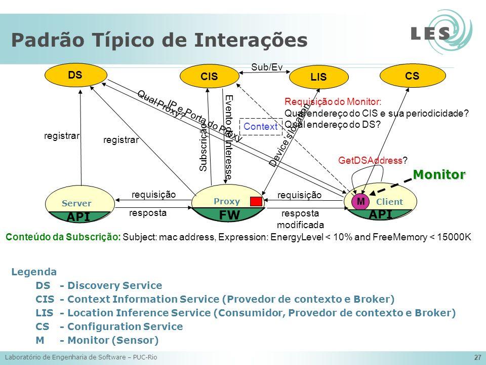 Laboratório de Engenharia de Software – PUC-Rio 27 DS CIS CS M Requisição do Monitor: Qual endereço do CIS e sua periodicidade? Qual endereço do DS? r
