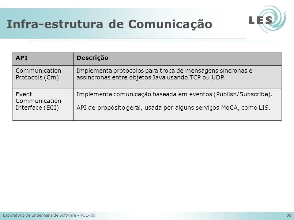 Laboratório de Engenharia de Software – PUC-Rio 29 Infra-estrutura de Comunicação APIDescrição Communication Protocols (Cm) Implementa protocolos para