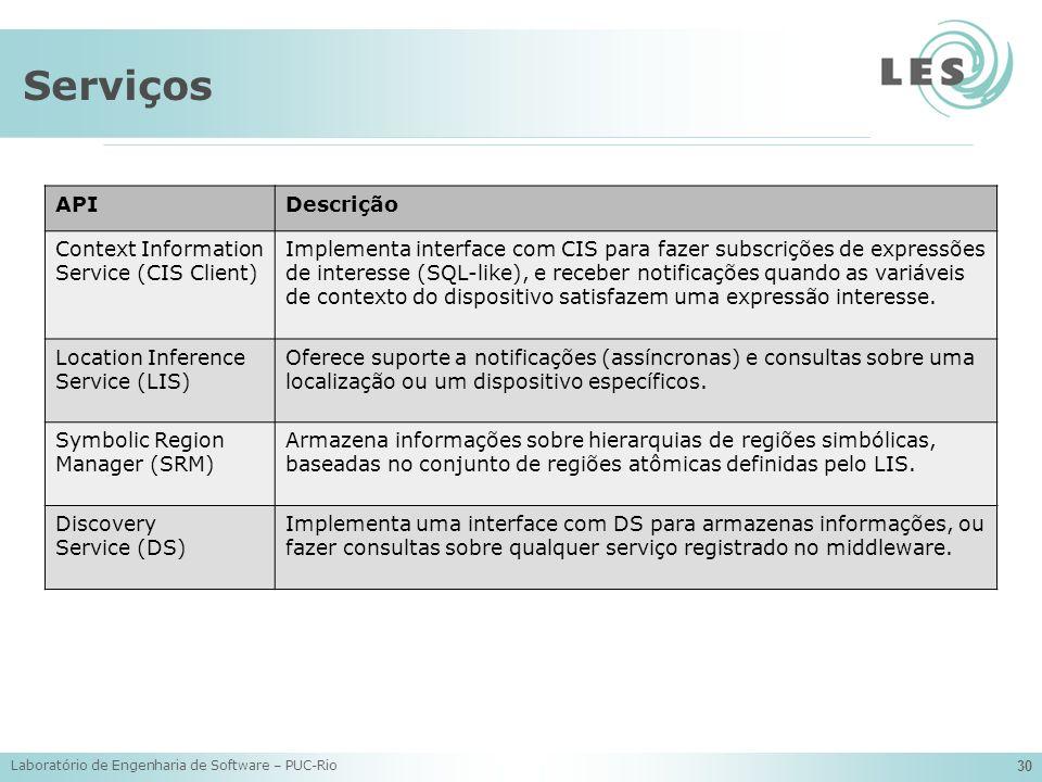 Laboratório de Engenharia de Software – PUC-Rio 30 Serviços APIDescrição Context Information Service (CIS Client) Implementa interface com CIS para fa
