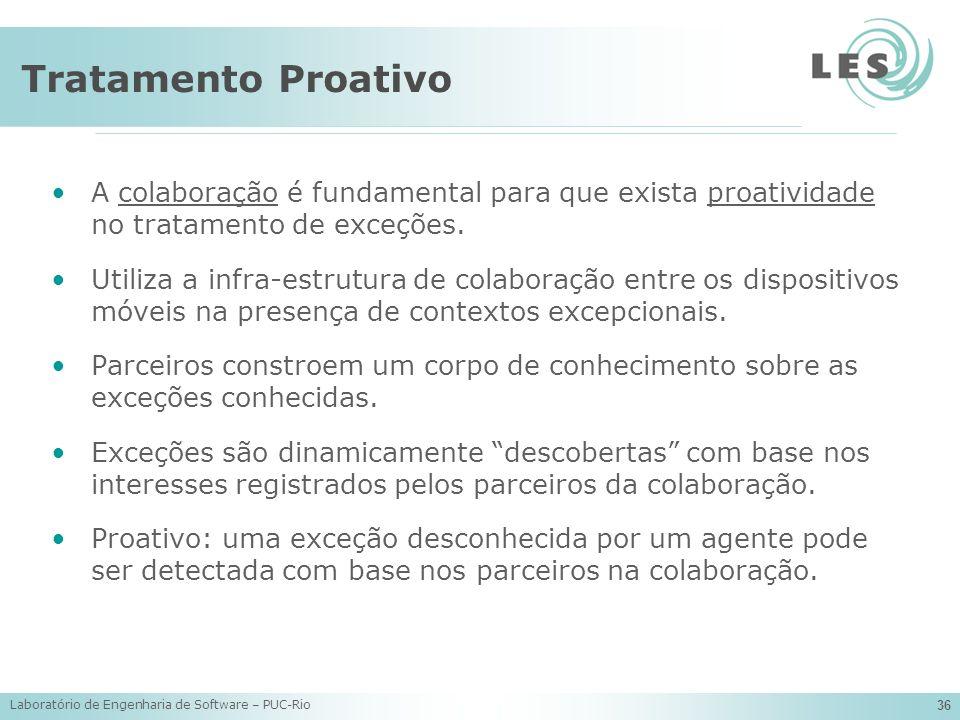 Laboratório de Engenharia de Software – PUC-Rio 36 Tratamento Proativo A colaboração é fundamental para que exista proatividade no tratamento de exceç