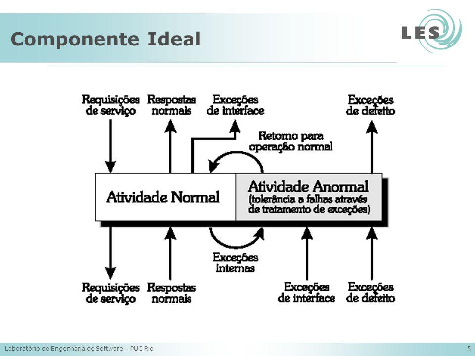 Laboratório de Engenharia de Software – PUC-Rio 5 Componente Ideal