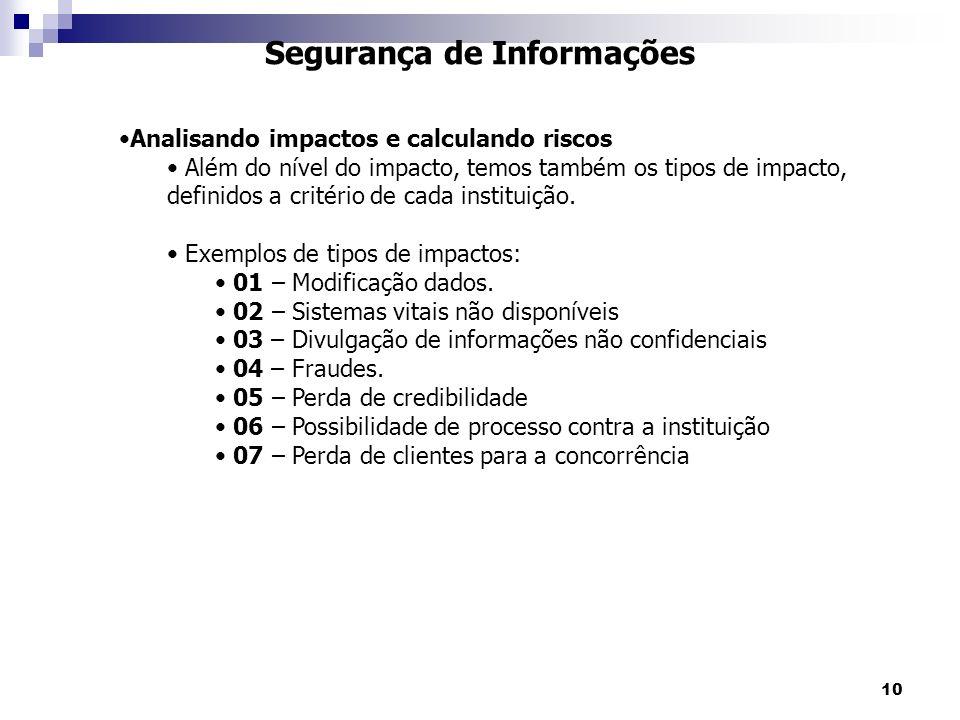 10 Segurança de Informações Analisando impactos e calculando riscos Além do nível do impacto, temos também os tipos de impacto, definidos a critério d