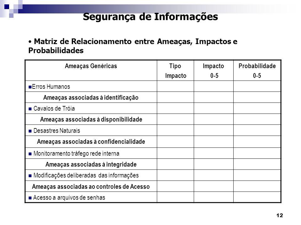 12 Segurança de Informações Matriz de Relacionamento entre Ameaças, Impactos e Probabilidades Ameaças GenéricasTipo Impacto 0-5 Probabilidade 0-5 Erro